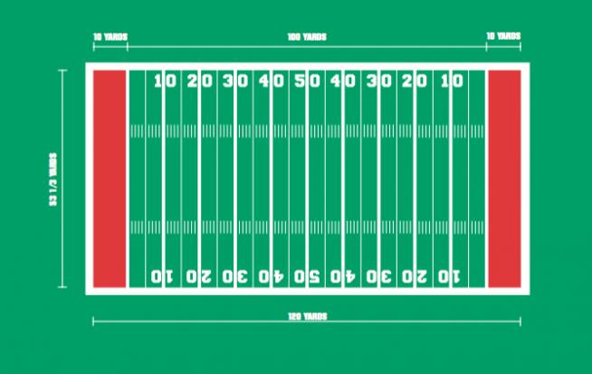 nfl football field dimensions coastalfloridasportspark 1