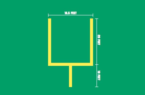 nfl football field dimensions coastalfloridasportspark 2