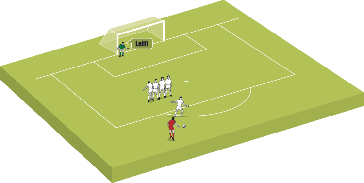 how to set up a wall in soccer coastalfloridasportspark 1